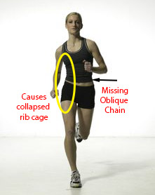 missing-oblique-chain-running
